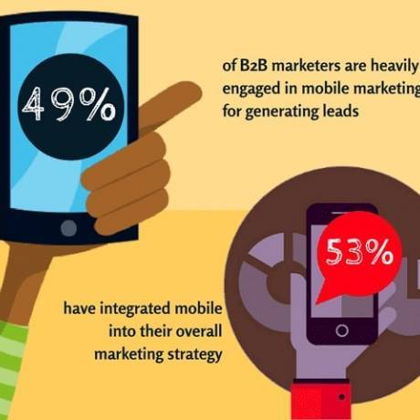 Leveraging Mobile in B2B – It's not just for B2C